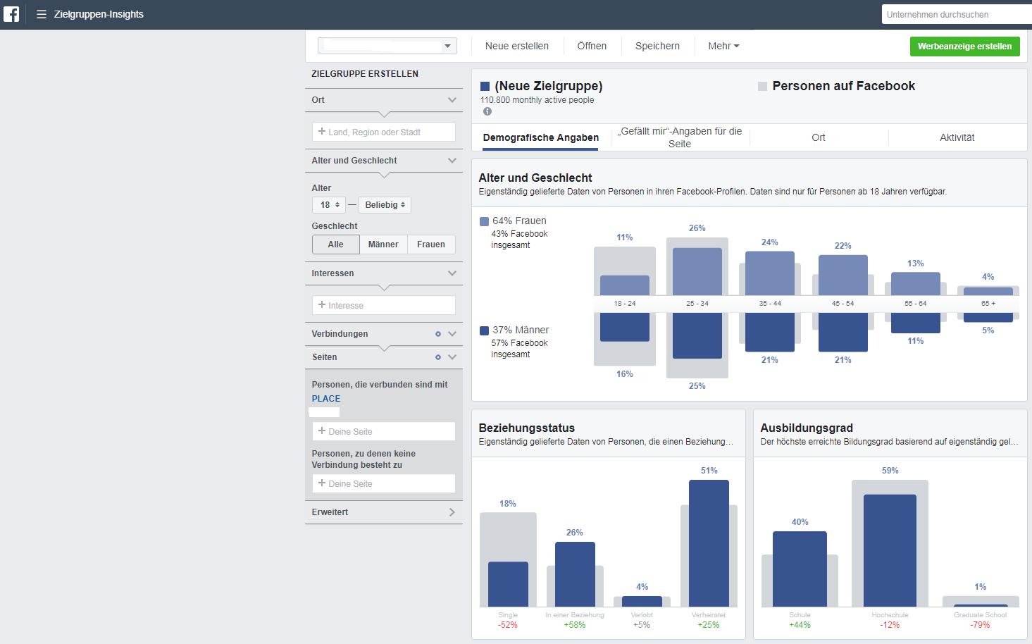 Zielgruppenstatistiken Facebook-Werbeanzeigenmanager