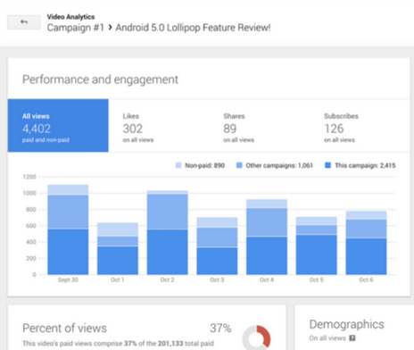 Measure video ad performance adwords help the video analytics page ccuart