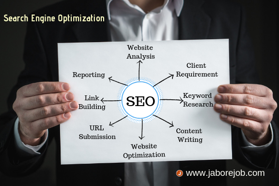 Scope of SEO in India, Search Engine Optimization, search engine optimization jobs in india