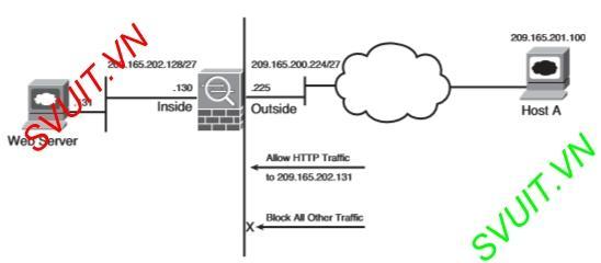 config Access list on Cisco ASA(1)