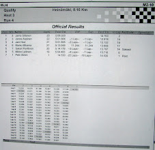 Photo: M2-10: Heat 3, Alkuerä 4