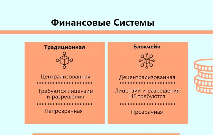 Криптоброкеры с лицензией IFSC