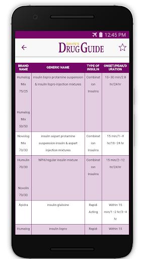 Davis's Drug Guide for Nurses  screenshots 5