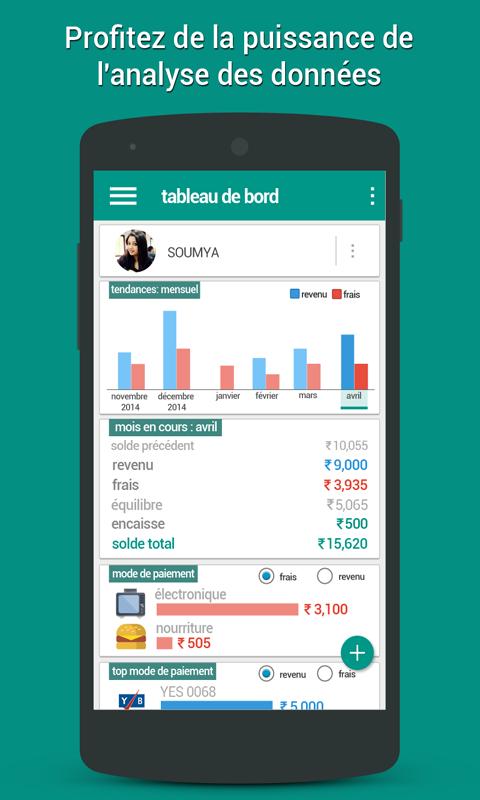 Gullak Money Manager Google Play Store Revenue