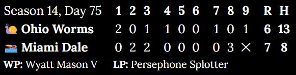 Final Score of Worms versus Dalé, 6-7.
