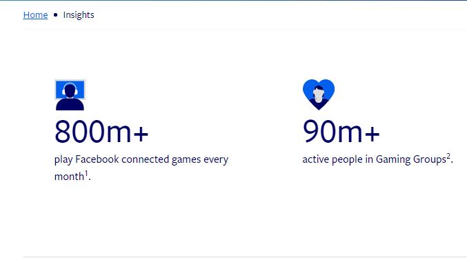 Image with Facebook insights