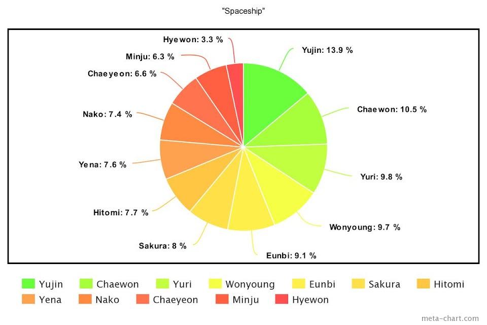 meta-chart - 2021-01-16T125154.441