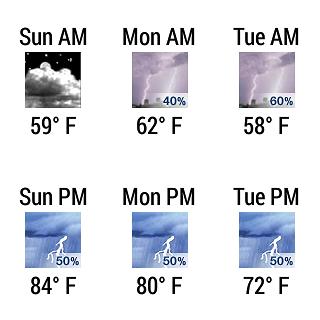 NOAA Weather International screenshot 11