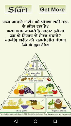 Nutrition Guide Hindi me