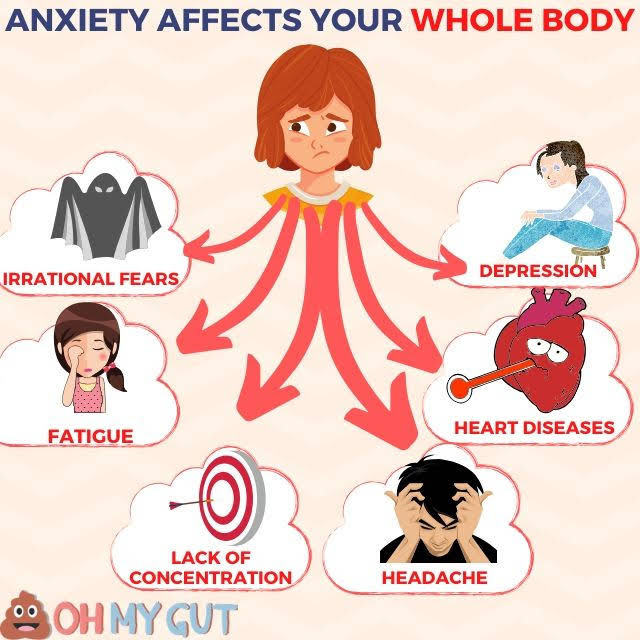 ANXIETY NOT ONLY AFFECTS IBS