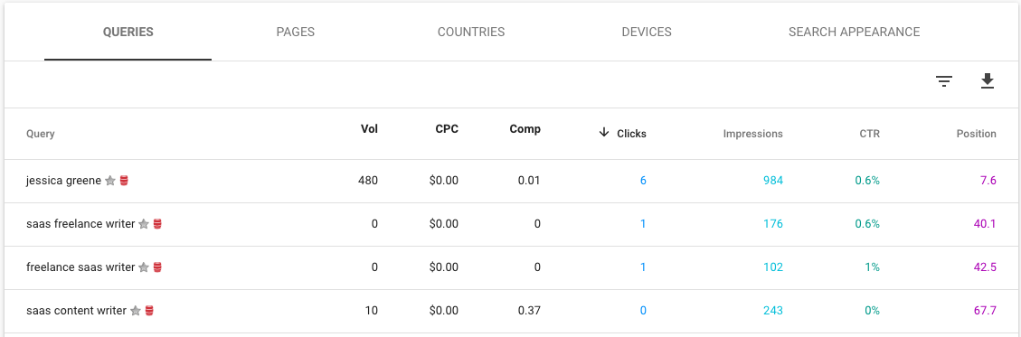 google search console keyword tracker