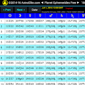 Planet Ephemeris +