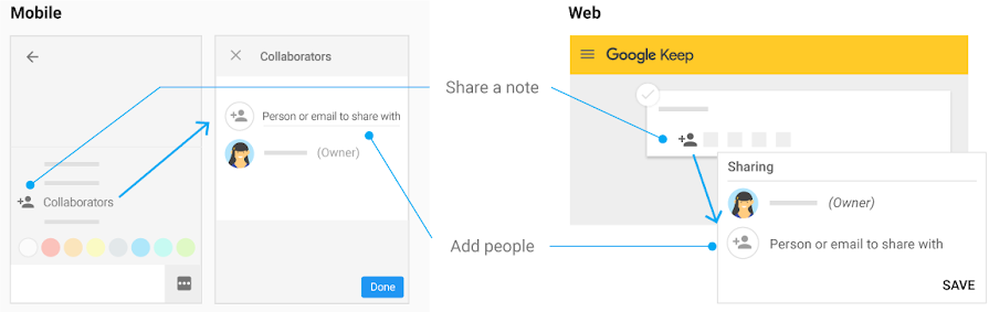 Find the controls and features for sharing, on mobile and the web