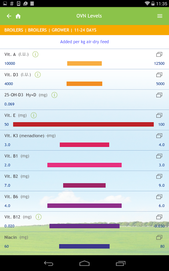Optimum Vitamin Nutrition (TM)- screenshot