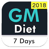Indian GM Diet For Weight loss (2018)