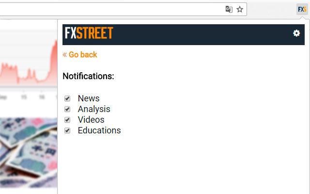 FXStreet - The Foreign Exchange Market