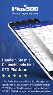 aktien cfd und forex trading