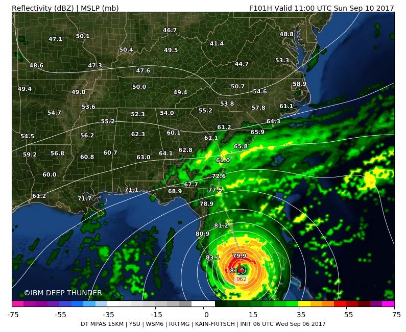 Hurricane Irma Deep Thunder weather prediction system