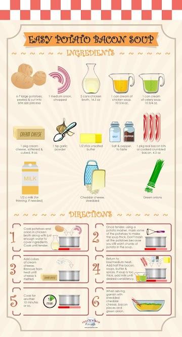 Easy Potato Bacon Soup Recipe
