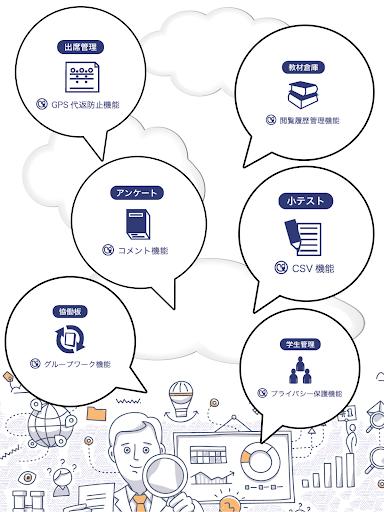 C-Learning [for teacher]LMSu30c4u30fcu30eb 1.0.4 Windows u7528 3