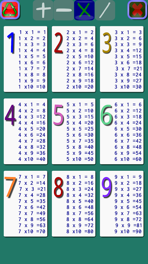 How to Learn Multiplication Tables Quickly - 10 Ideas ...
