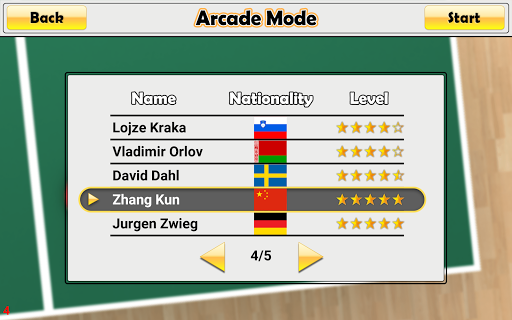 Virtual Table Tennis 2.1.14 screenshots 15