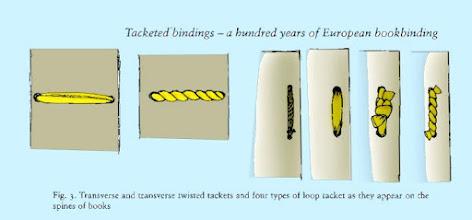 Photo: Distintas tipos de fijaciones en el lomo