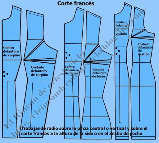 Trazo de corte francés con sus transformaciones