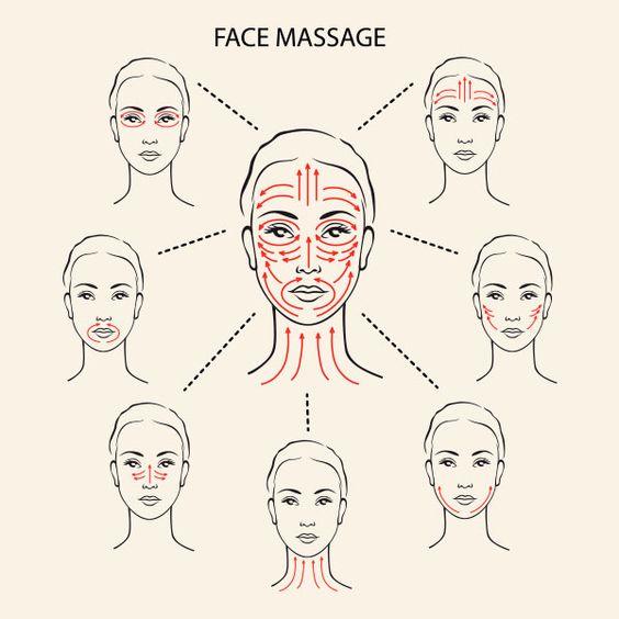 Thải độc da mặt bằng phương pháp massage