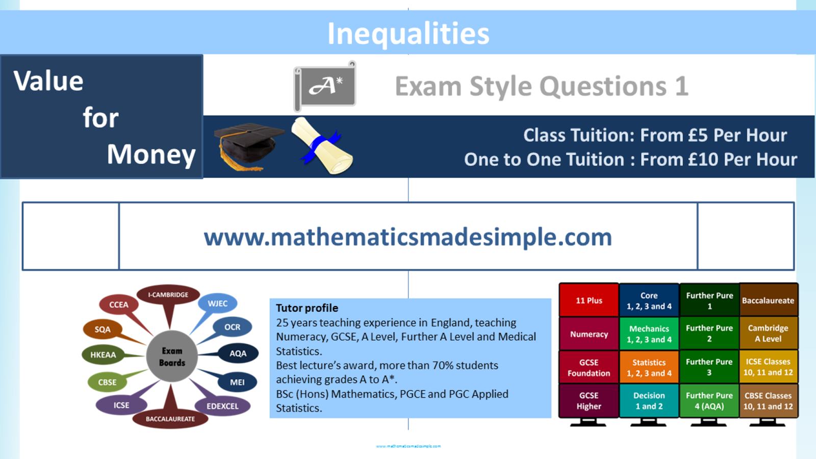 Maths C1 Algebra Inequalities Screenshot