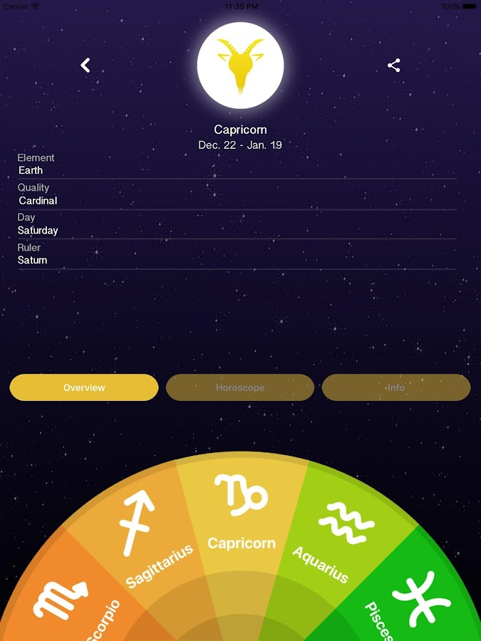 Horoscope dating app