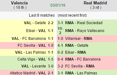 valencia-real.png