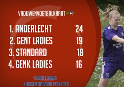 """Play-off 1 begint nu ook bij de vrouwen met meteen een érg belangrijke speeldag: """"Zolang het mathematisch kan ..."""""""