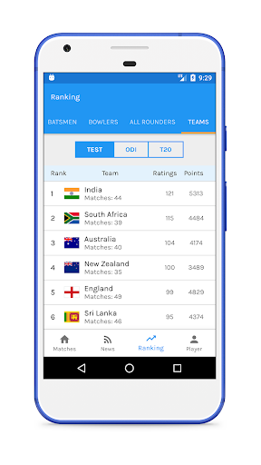 Live Cricket Score  screenshots 2