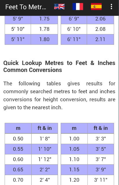 Feet To Metres Android Apps On Google Play