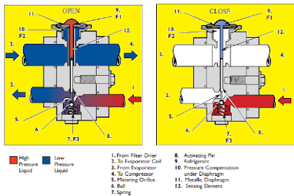 Latihan Soal Tes Sumatif PPG Otomotif Modul 3