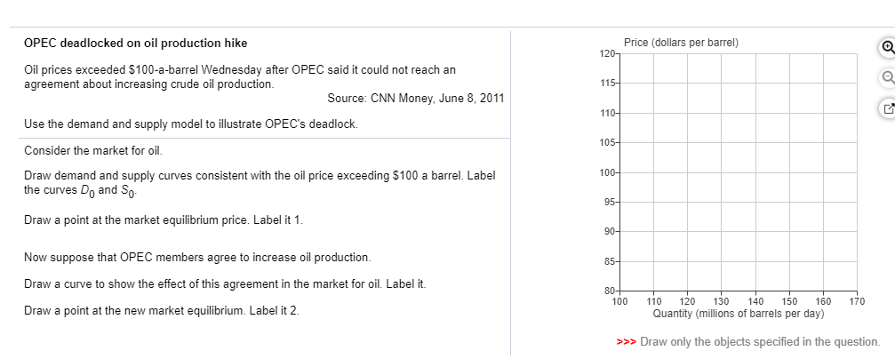 Solved: OPEC Deadlocked On Oil Production Hike Price (doll