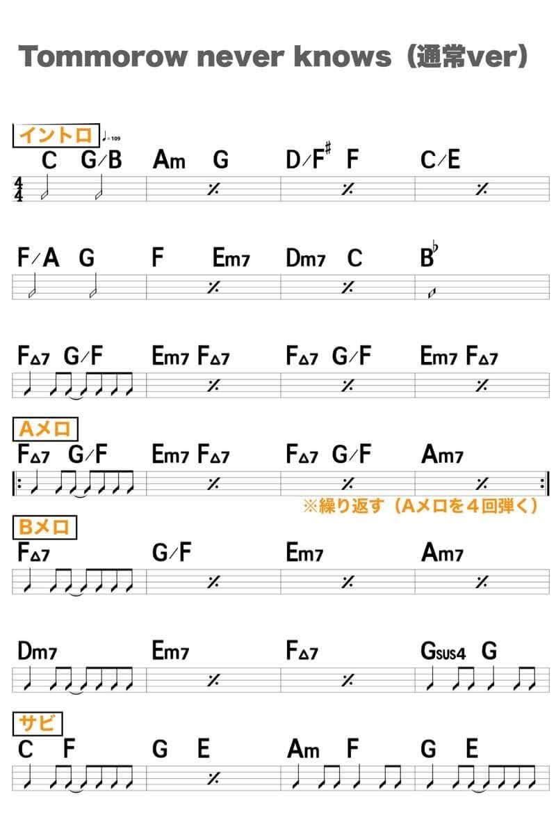 【練習用コード楽譜】Mr.children「Tomorrow never knows」/ギター初心者(入門者)向け簡単スコアの楽譜1