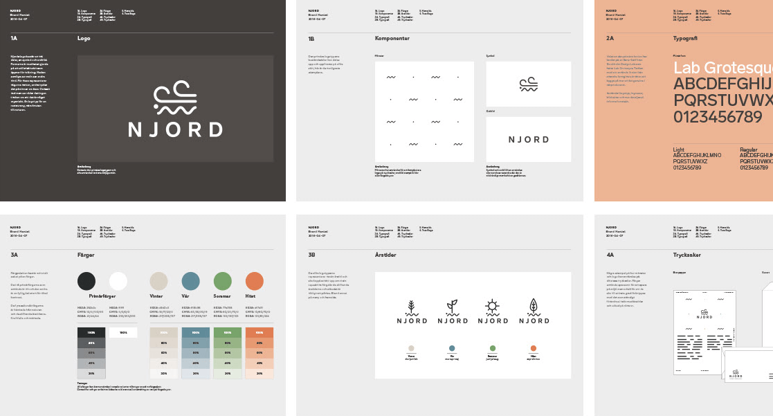 How To Create a Style Guide Example from Njord