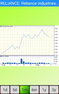 India Stock Markets - Large Font - náhled