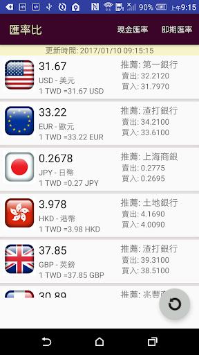銀行匯率比較