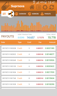 Suprnova Pools Mining Monitor- screenshot thumbnail