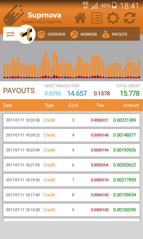 Suprnova Pools Mining Monitor- screenshot