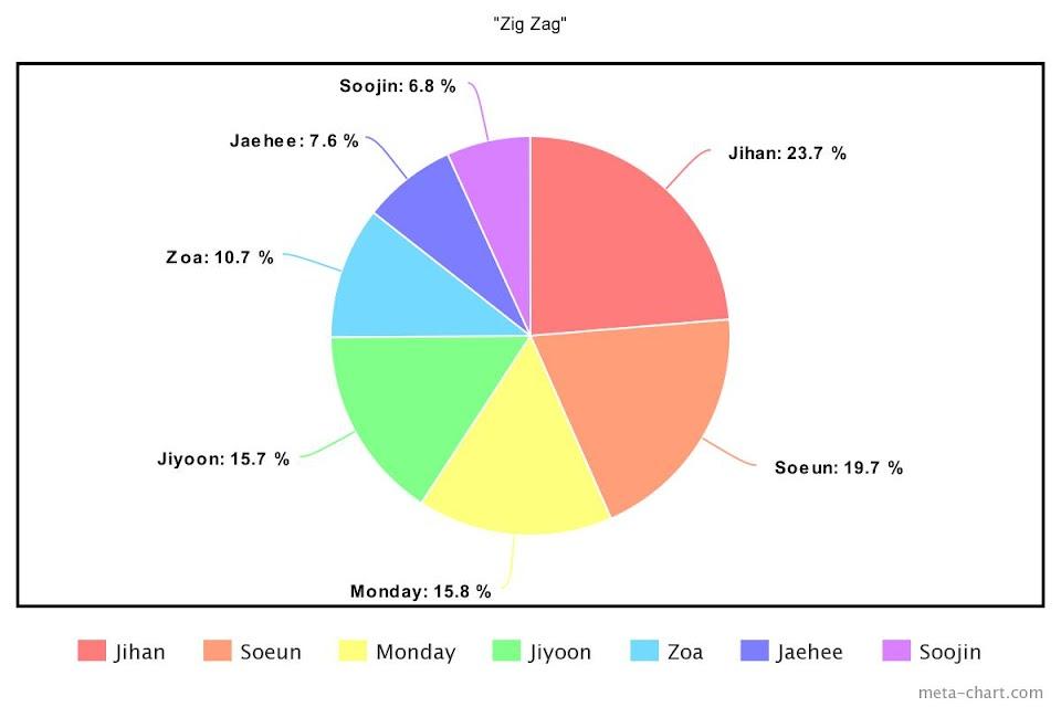 meta-chart - 2020-10-26T143342.909