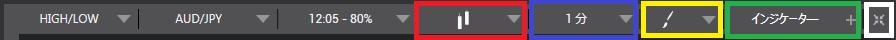 【theoption(ザオプション)】チャート画面の使い方【徹底解説】『10秒足あり』