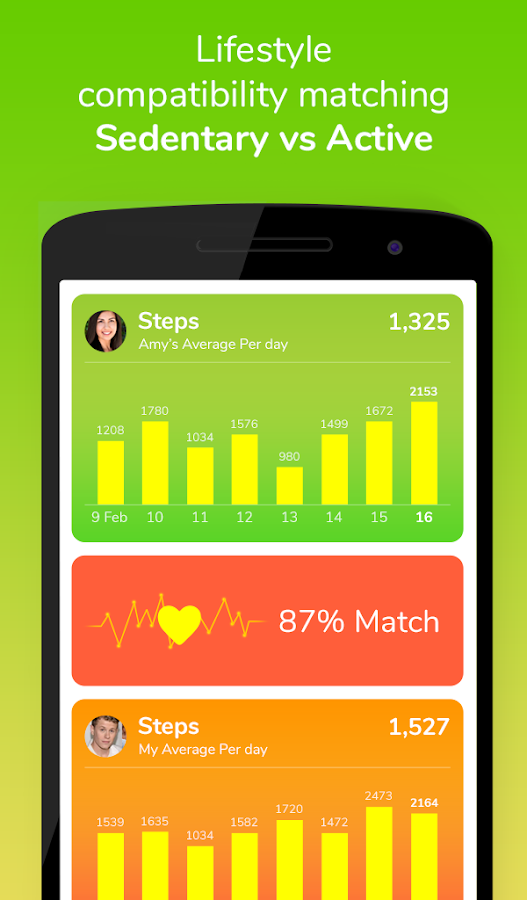 Lime Dating App -1 Step Closer- screenshot