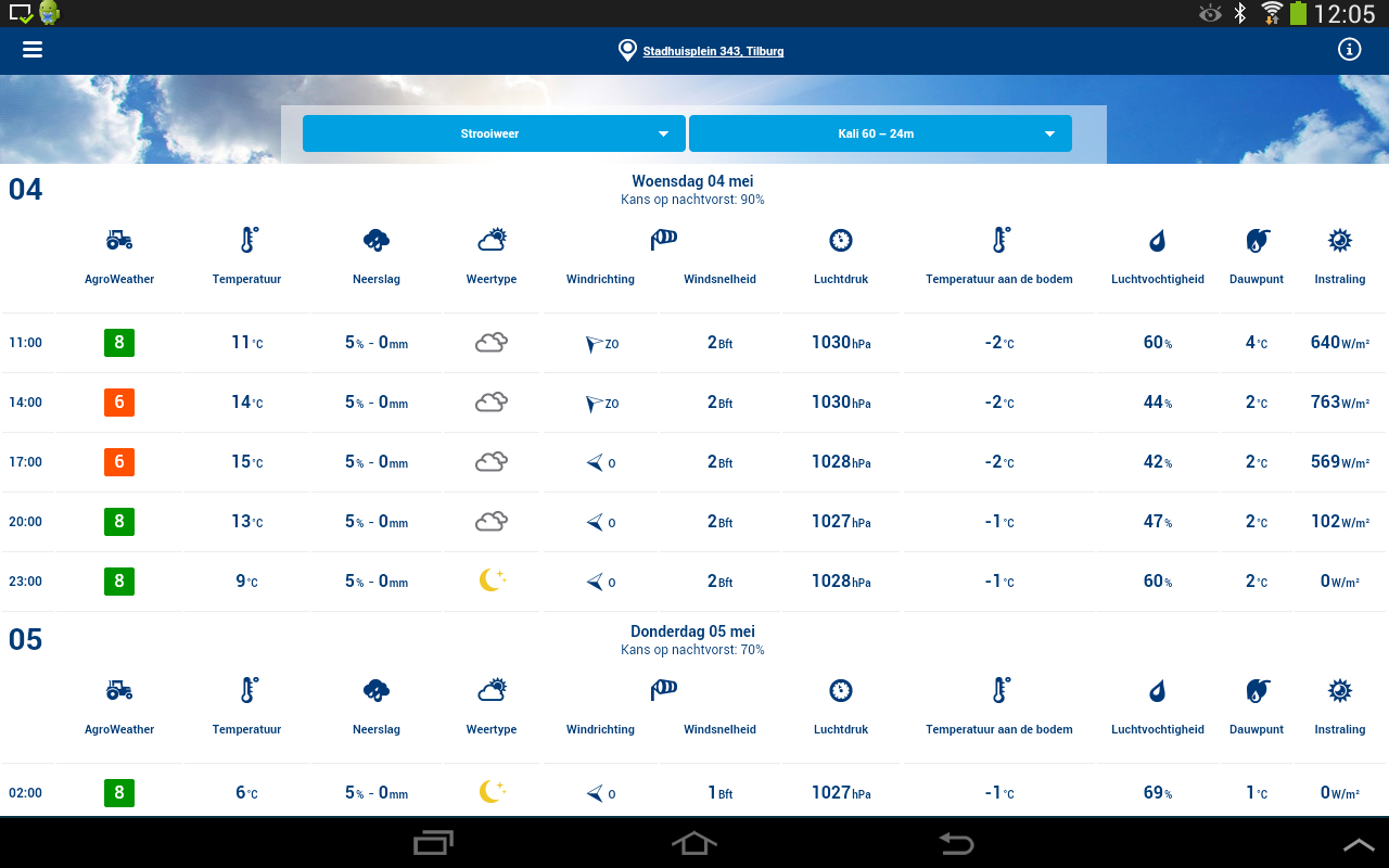 Agro Weather App- screenshot