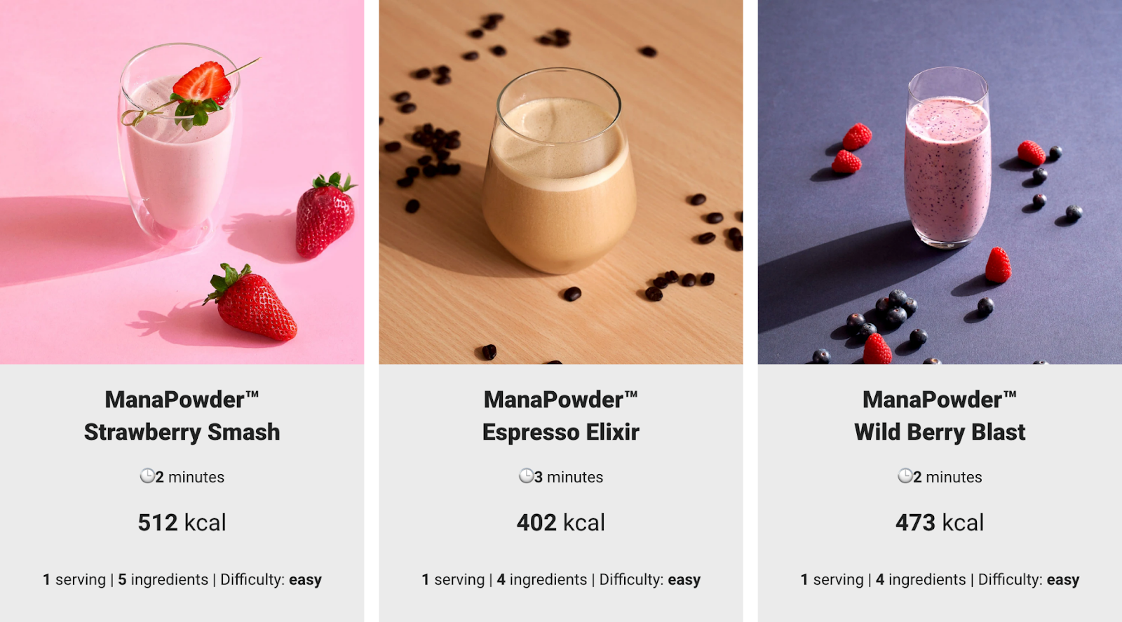 Mana Review: A New Meal Replacement Shake Competitor, Better than Soylent? 28