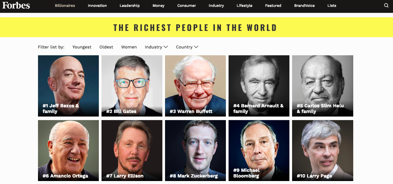 Forbes List of the Richest People in the World
