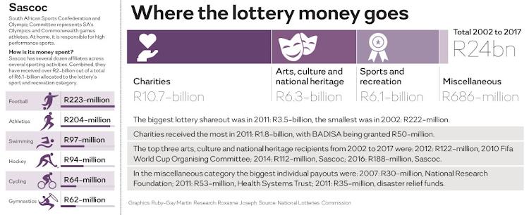 Middlemen hit jackpot: Lottopreneurs cash in on a change in